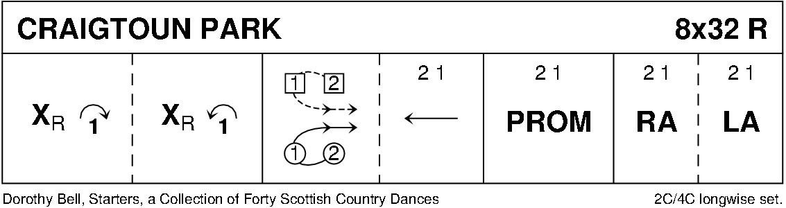 Craigtoun Park Keith Rose's Diagram