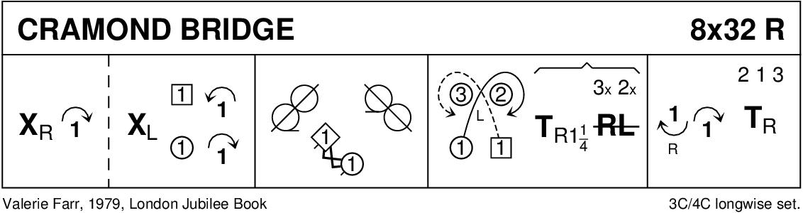Cramond Bridge Keith Rose's Diagram