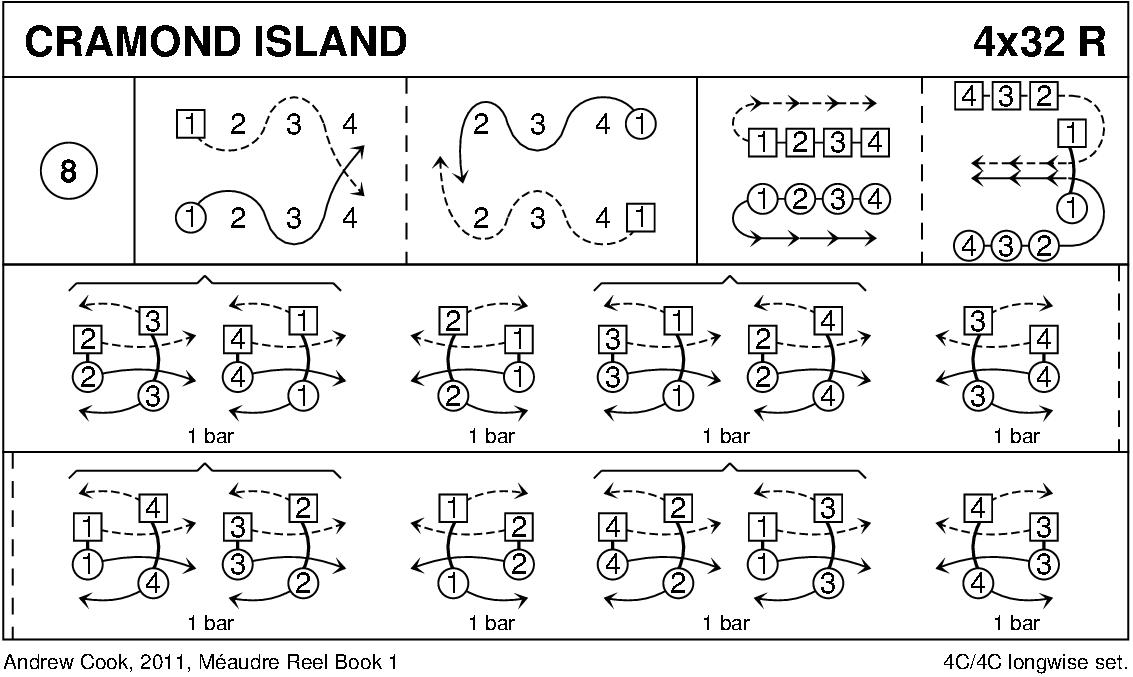 Cramond Island Keith Rose's Diagram