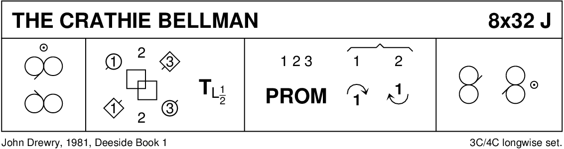 The Crathie Bellman Keith Rose's Diagram