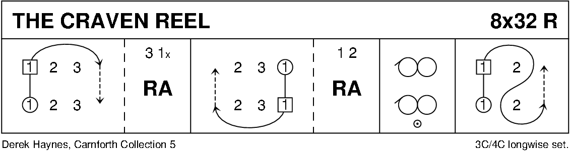 The Craven Reel Keith Rose's Diagram