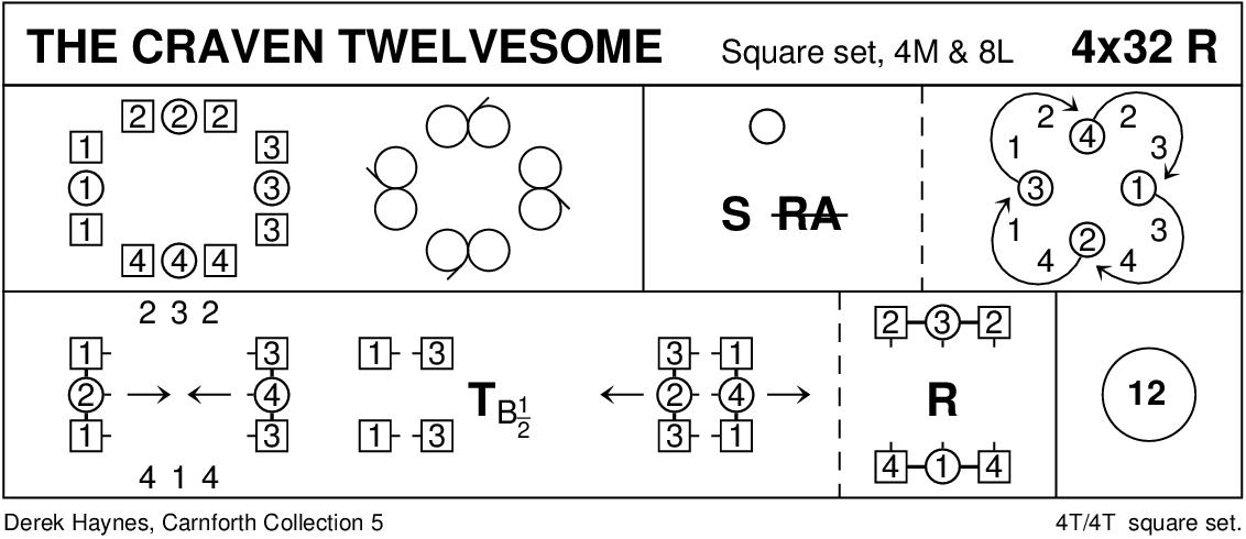 The Craven Twelvesome Keith Rose's Diagram