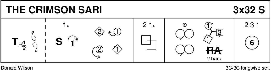 The Crimson Sari Keith Rose's Diagram