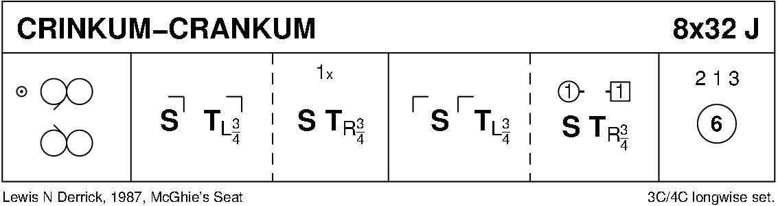 Crinkum-Crankum Keith Rose's Diagram