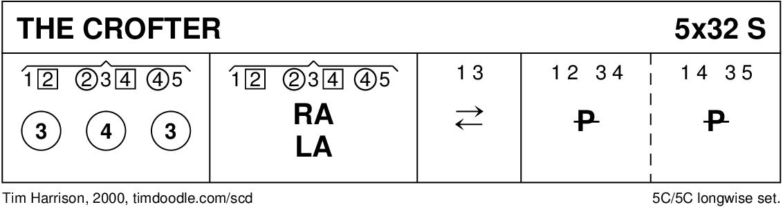 Crofter Keith Rose's Diagram