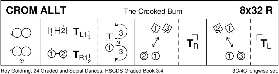 Crom Allt Keith Rose's Diagram