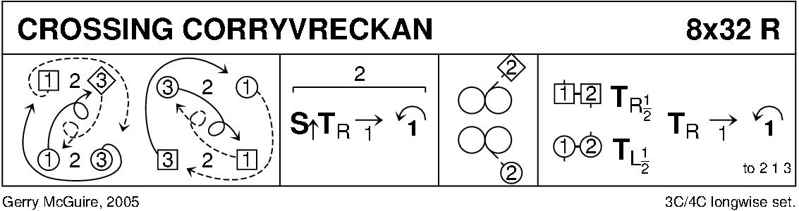 Crossing Corrievreckan Keith Rose's Diagram