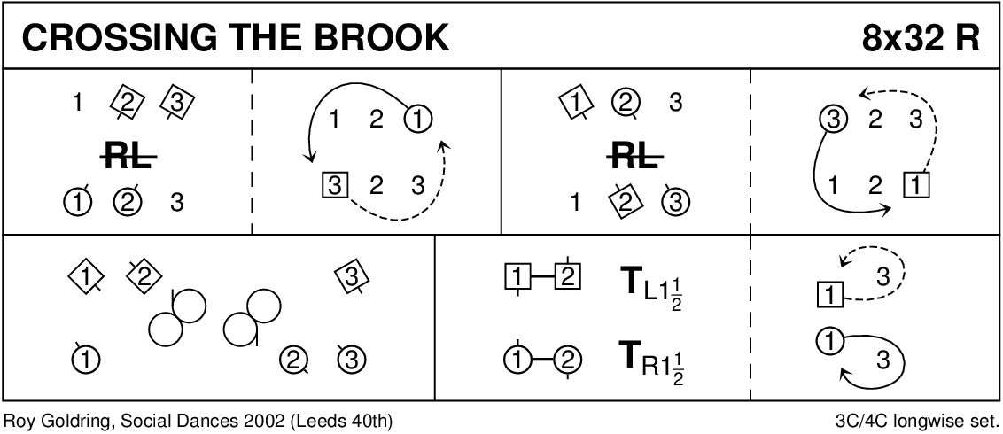 Crossing The Brook Keith Rose's Diagram