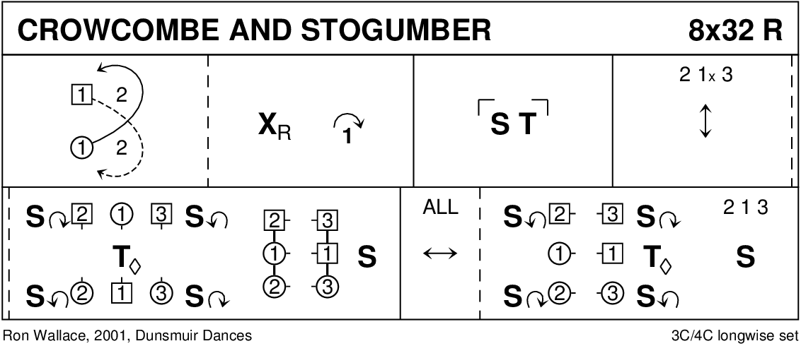 Crowcombe And Stogumber Keith Rose's Diagram