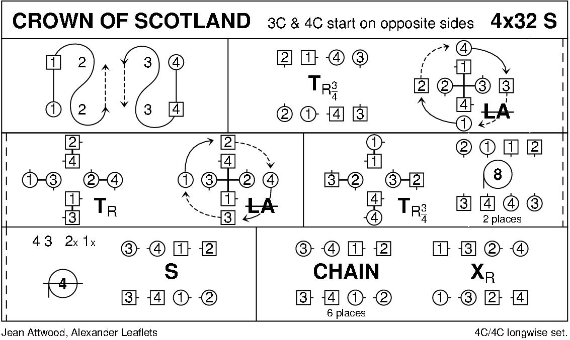Crown Of Scotland Keith Rose's Diagram