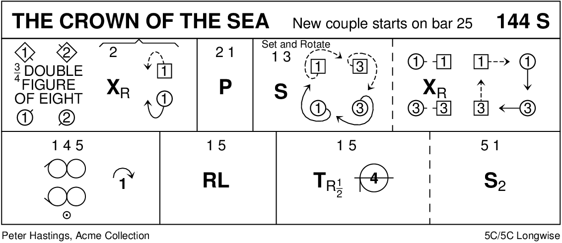 The Crown Of The Sea Keith Rose's Diagram