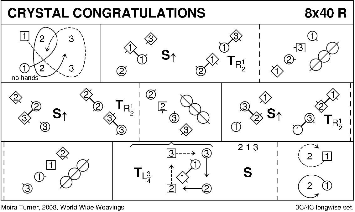 Crystal Congratulations Keith Rose's Diagram
