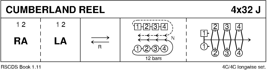 Cumberland Reel Keith Rose's Diagram