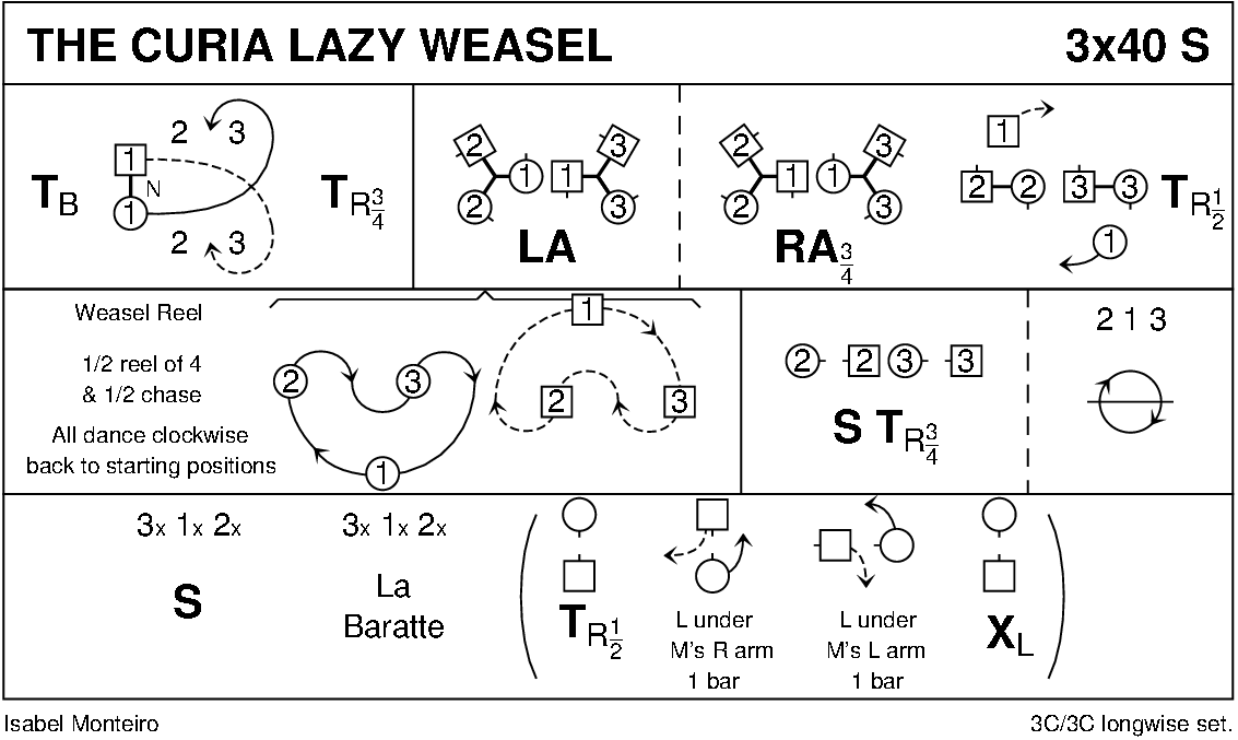 The Curia Lazy Weasel Keith Rose's Diagram