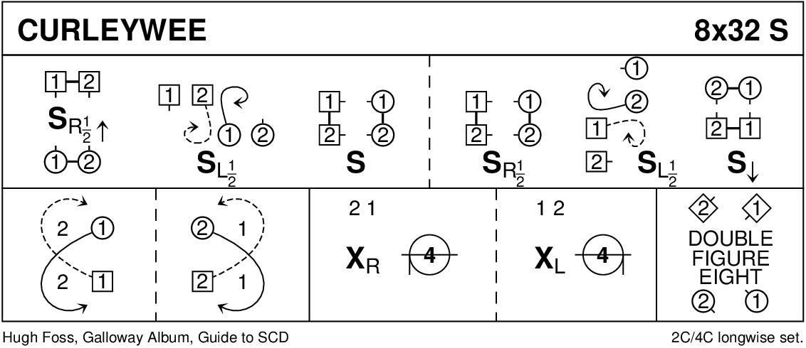 Curleywee Keith Rose's Diagram