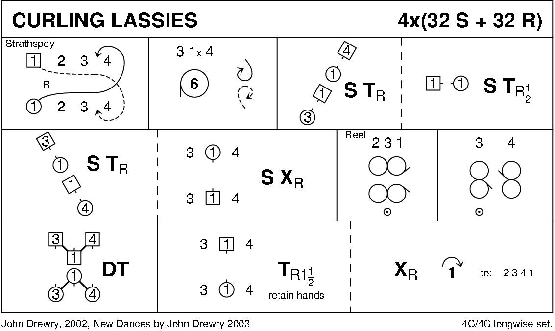 Curling Lassies Keith Rose's Diagram