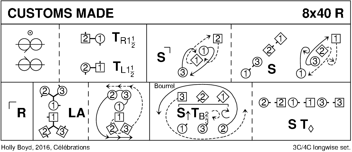 Customs Made Keith Rose's Diagram