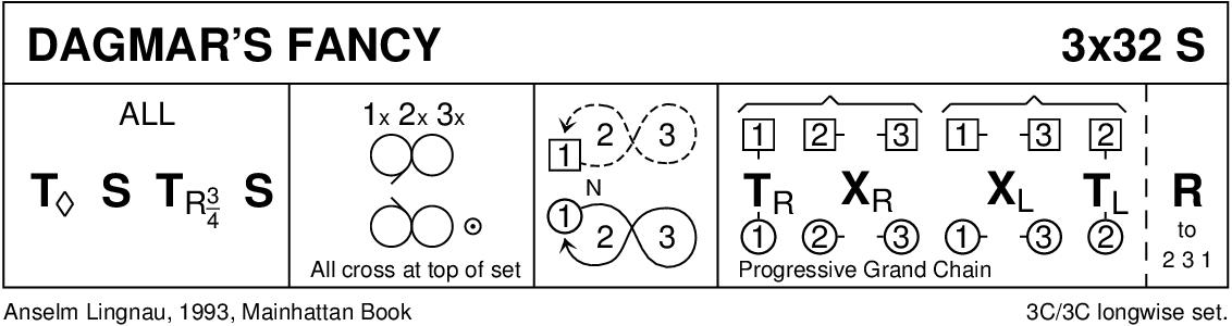 Dagmar's Fancy Keith Rose's Diagram