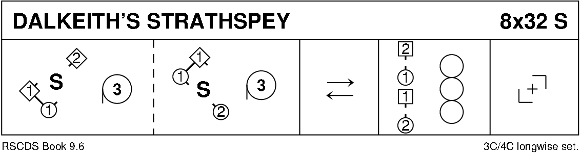 Dalkeith's Strathspey Keith Rose's Diagram