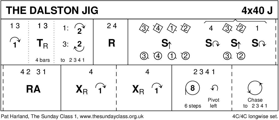 The Dalston Jig Keith Rose's Diagram