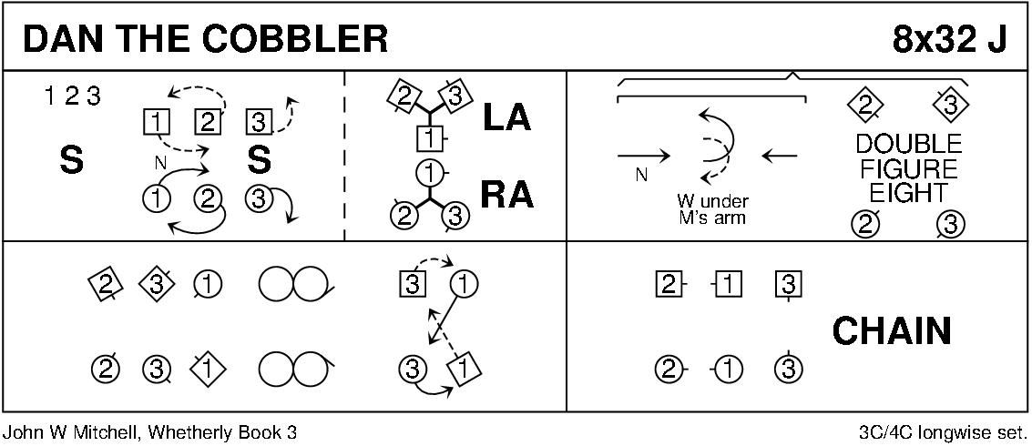 Dan The Cobbler Keith Rose's Diagram