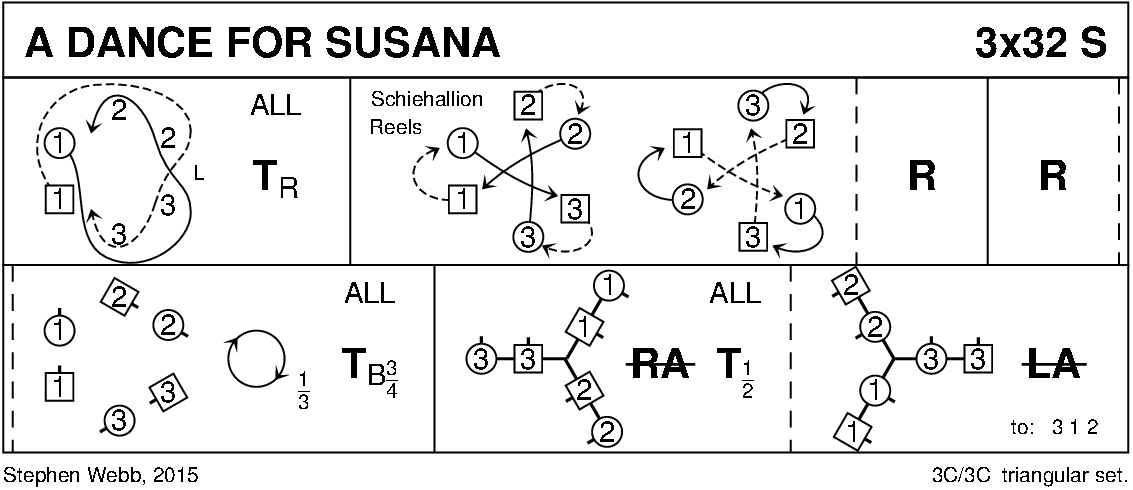 A Dance For Susana Keith Rose's Diagram