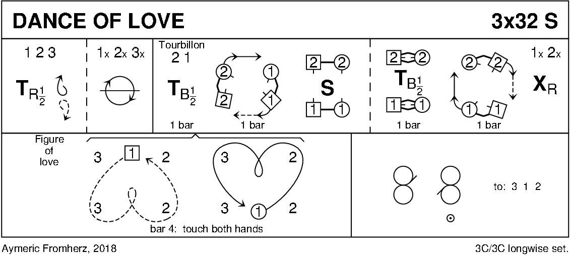 Dance Of Love Keith Rose's Diagram