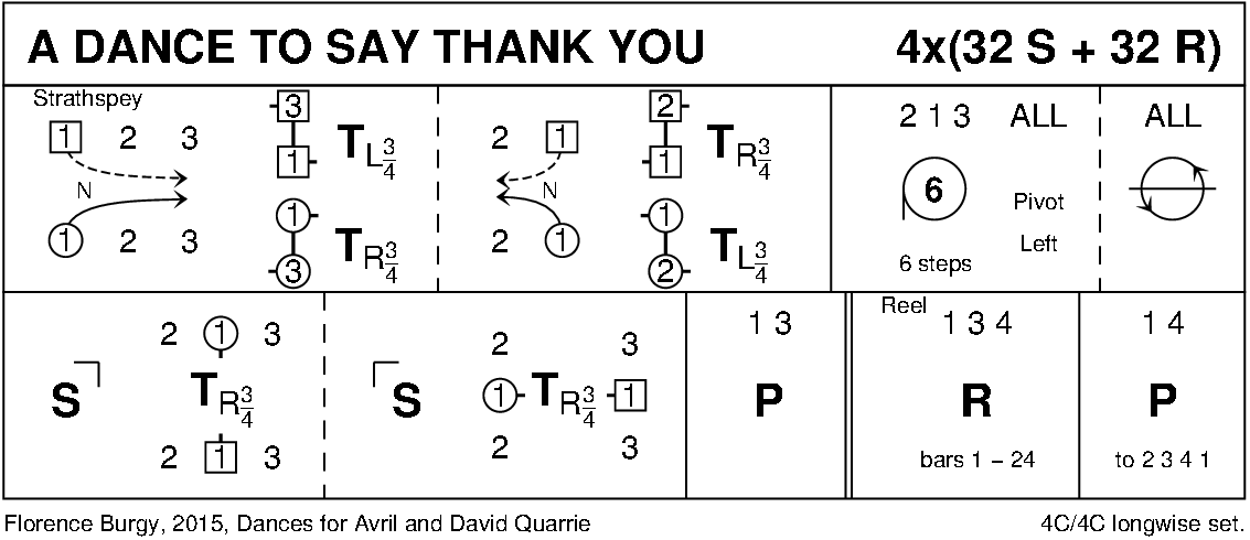 A Dance To Say Thank You Keith Rose's Diagram