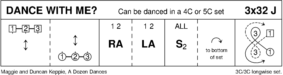 Dance With Me? Keith Rose's Diagram