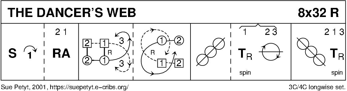 Dancer's Web Keith Rose's Diagram