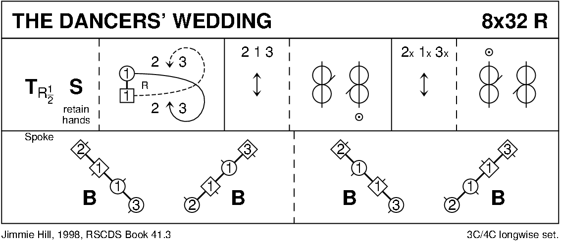 The Dancers' Wedding Keith Rose's Diagram