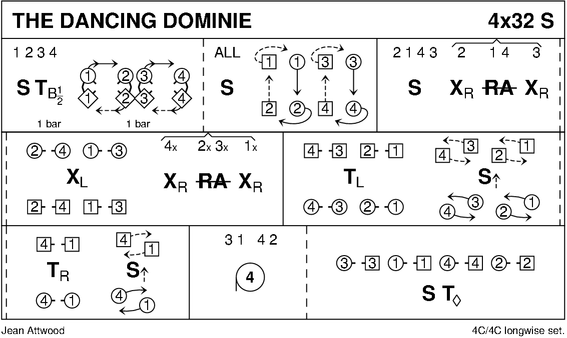 The Dancing Dominie Keith Rose's Diagram