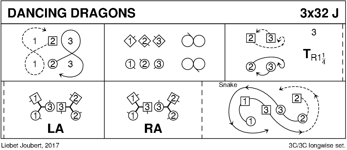 Dancing Dragons Keith Rose's Diagram