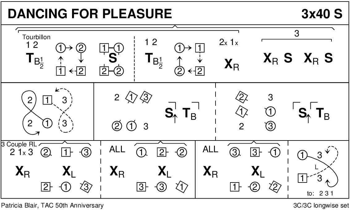 Dancing For Pleasure Keith Rose's Diagram