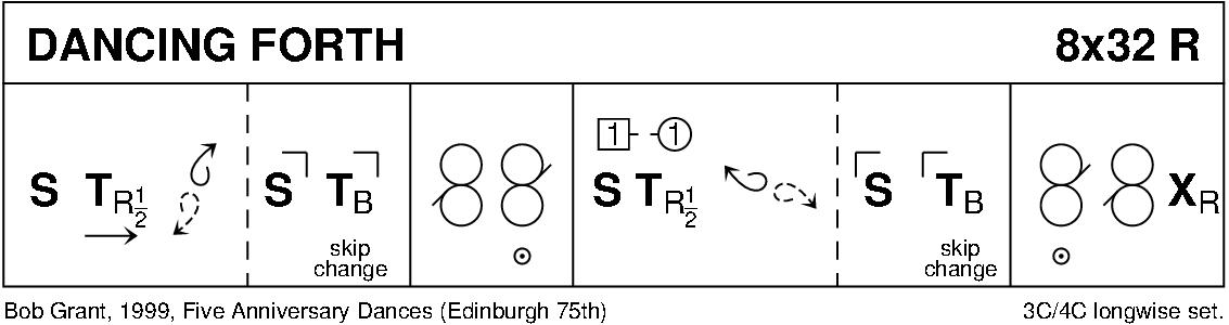 Dancing Forth Keith Rose's Diagram