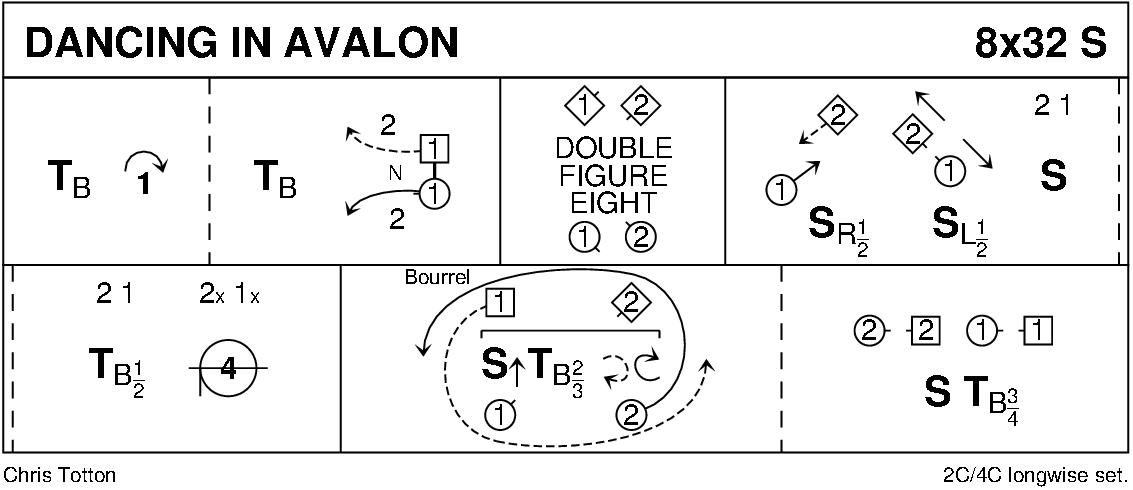 Dancing In Avalon Keith Rose's Diagram