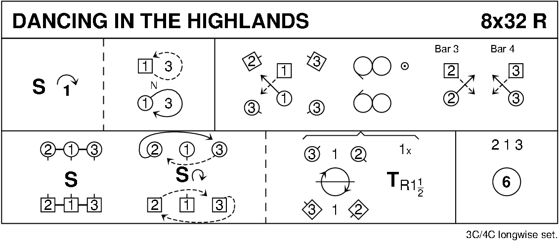 Dancing In The Highlands Keith Rose's Diagram