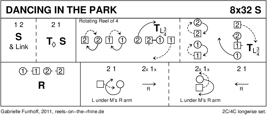Dancing In The Park Keith Rose's Diagram