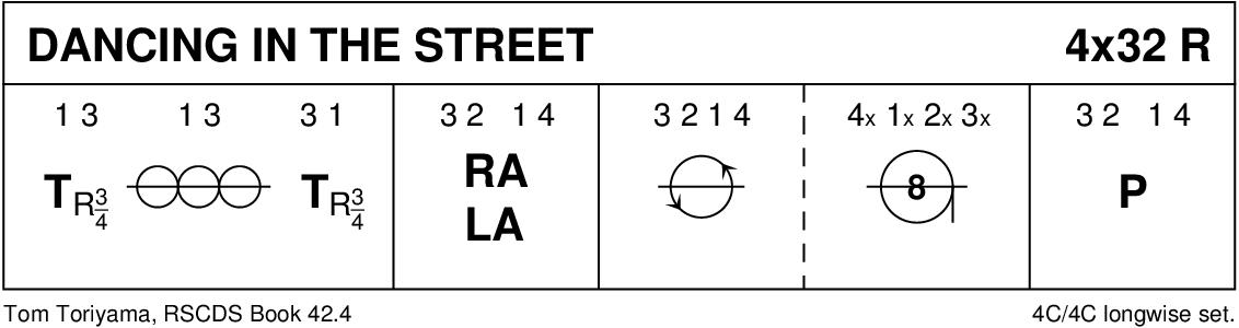 Dancing In The Street Keith Rose's Diagram