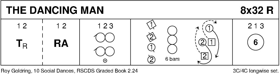The Dancing Man Keith Rose's Diagram