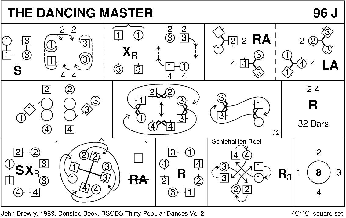 The Dancing Master Keith Rose's Diagram