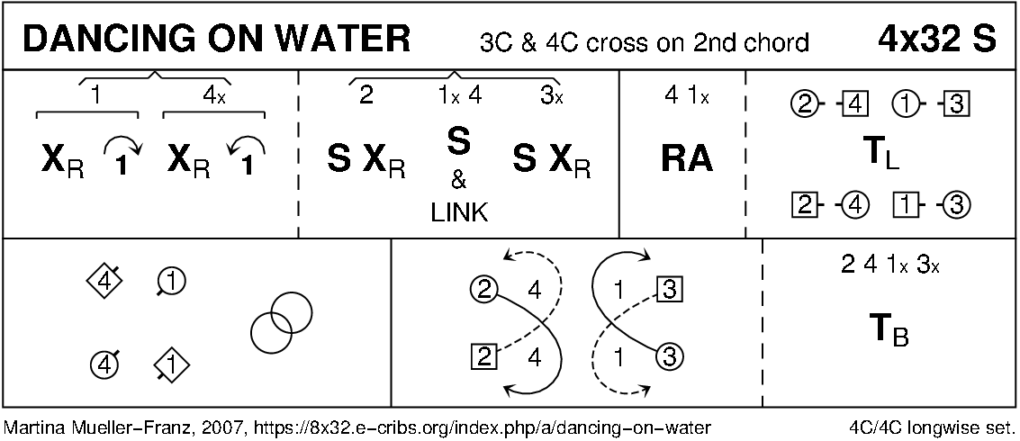 Dancing On Water (Müller-Franz) Keith Rose's Diagram