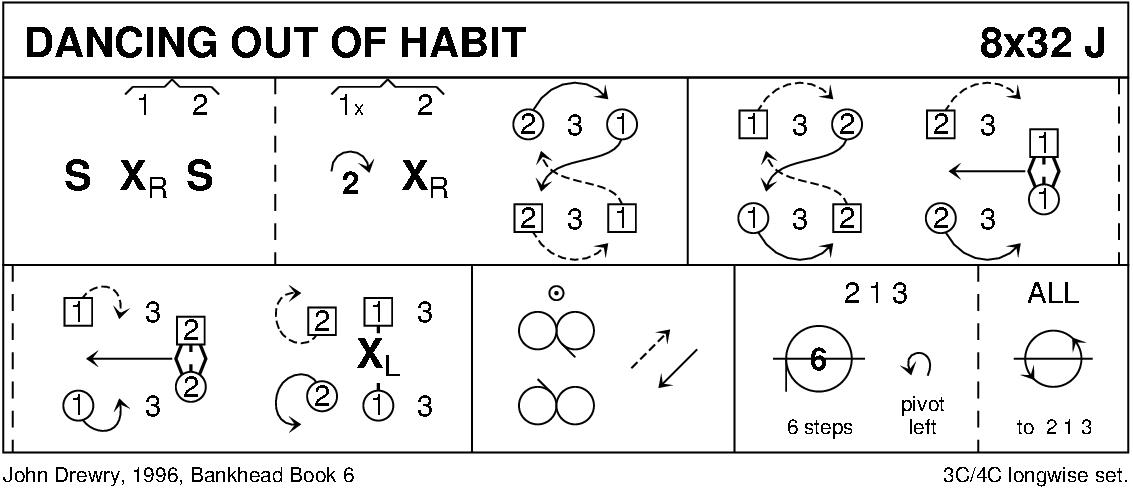 Dancing Out Of Habit Keith Rose's Diagram