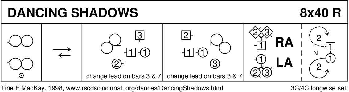Dancing Shadows Keith Rose's Diagram