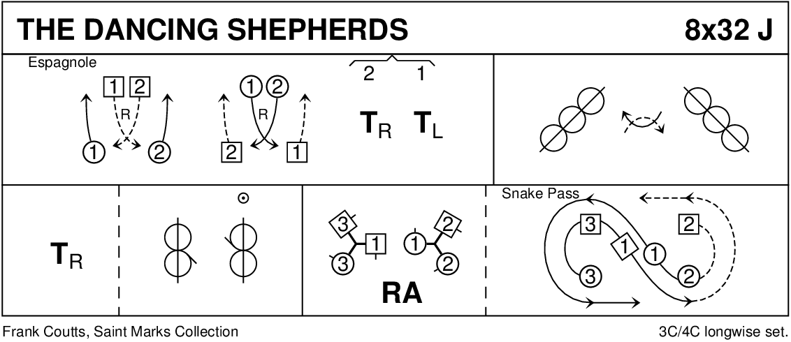 The Dancing Shepherds Keith Rose's Diagram