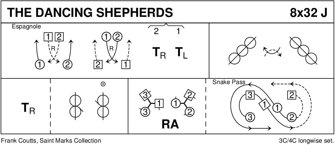 The Dancing Shepherds Keith Rose's Diagram