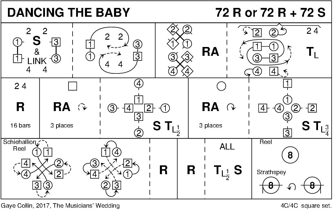 Dancing The Baby Keith Rose's Diagram