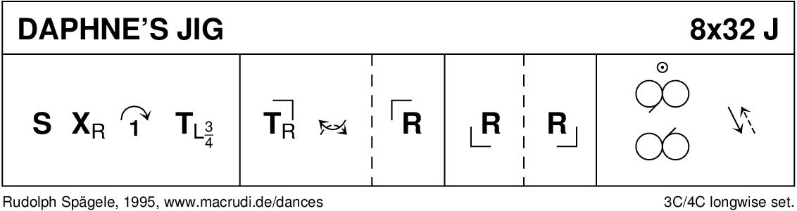 Daphne's Jig Keith Rose's Diagram