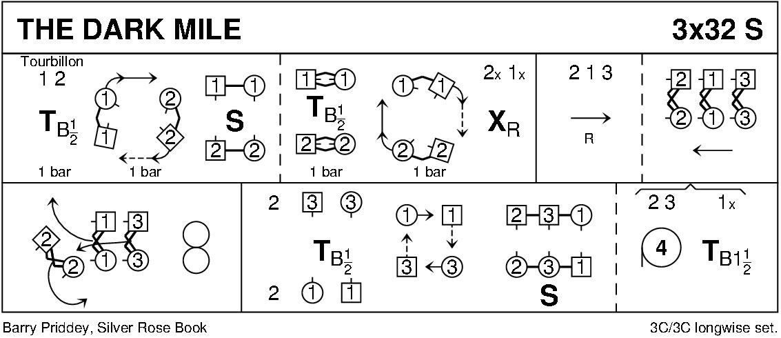 The Dark Mile Keith Rose's Diagram