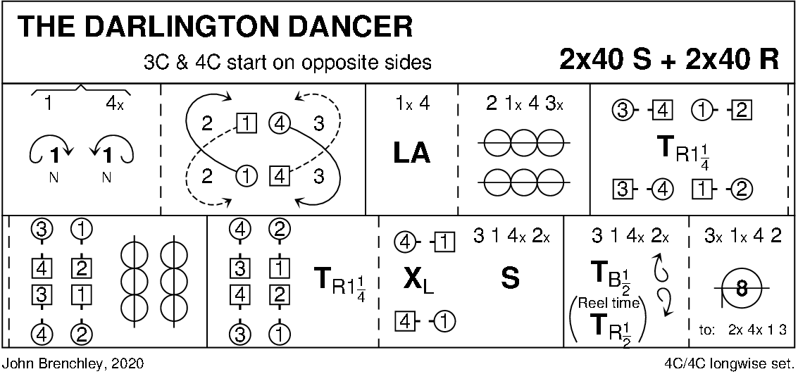 The Darlington Dancer Keith Rose's Diagram